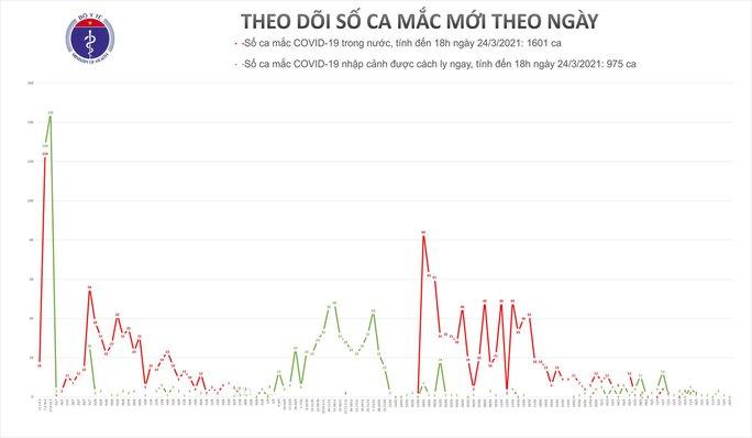 Không có ca mắc Covid-19, hơn 800 ngàn liều vắc-xin về Việt Nam trong 3 tuần tới - Ảnh 1.