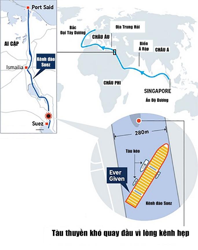 Lời cảnh báo từ kênh đào Suez - Ảnh 5.
