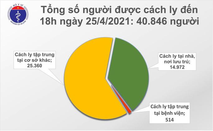 Thêm 10 ca mắc Covid-19 tại Hà Nội, Khánh Hòa và Đà Nẵng - Ảnh 2.