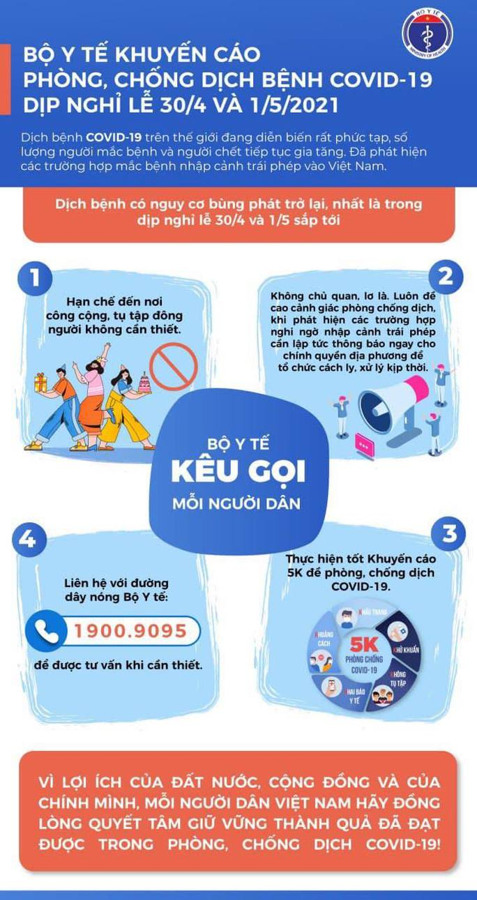 94 người TP HCM liên quan hai ca bệnh ở Hà Nam đều âm tính - Ảnh 2.