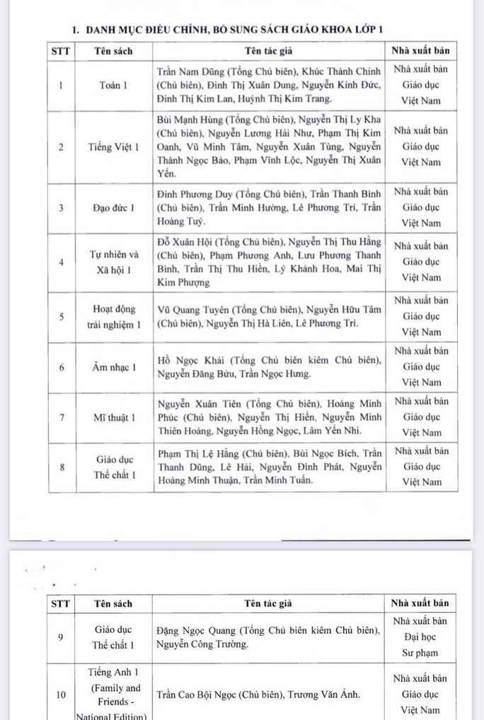NÓNG: TP HCM chính thức phê duyệt danh mục sách giáo khoa lớp 2, lớp 6 - Ảnh 5.