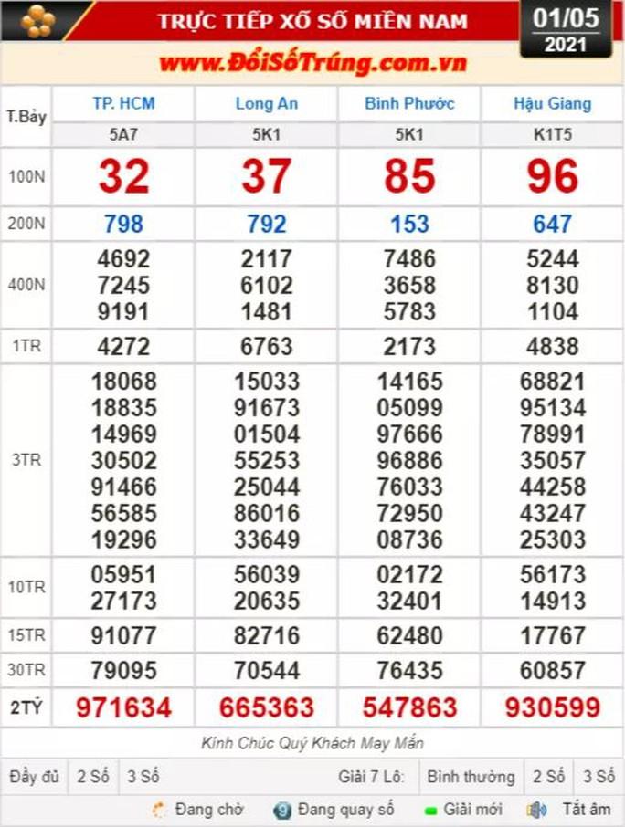 Kết quả xổ số hôm nay 1-5: TP HCM, Long An, Bình Phước, Hậu Giang - Ảnh 1.
