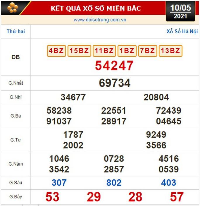 Kết quả xổ số hôm nay 10-5: TP HCM, Đồng Tháp, Cà Mau, Thừa Thiên Huế, Phú Yên, Hà Nội - Ảnh 3.