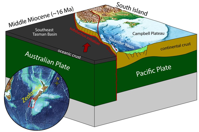 Trái Đất có lục địa thứ 8, đang nuốt đại dương - Ảnh 1.