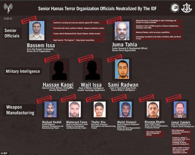 Israel tấn công dữ dội, giết chết 11 nhân vật cấp cao Hamas - Ảnh 1.