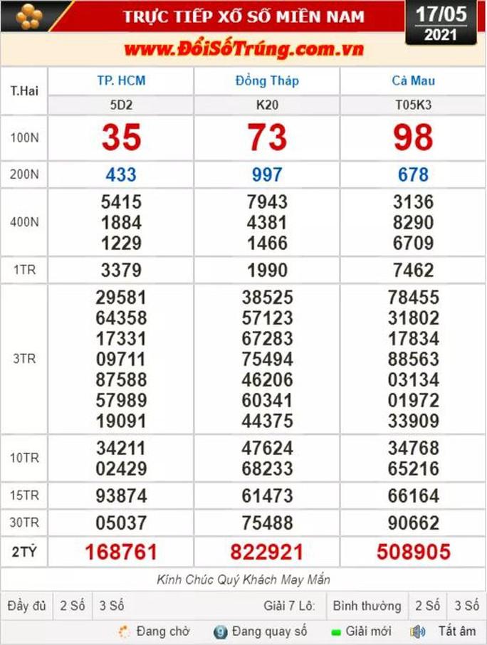 Kết quả xổ số hôm nay 17-5: TP HCM, Đồng Tháp, Cà Mau, Thừa Thiên Huế, Phú Yên, Hà Nội - Ảnh 1.