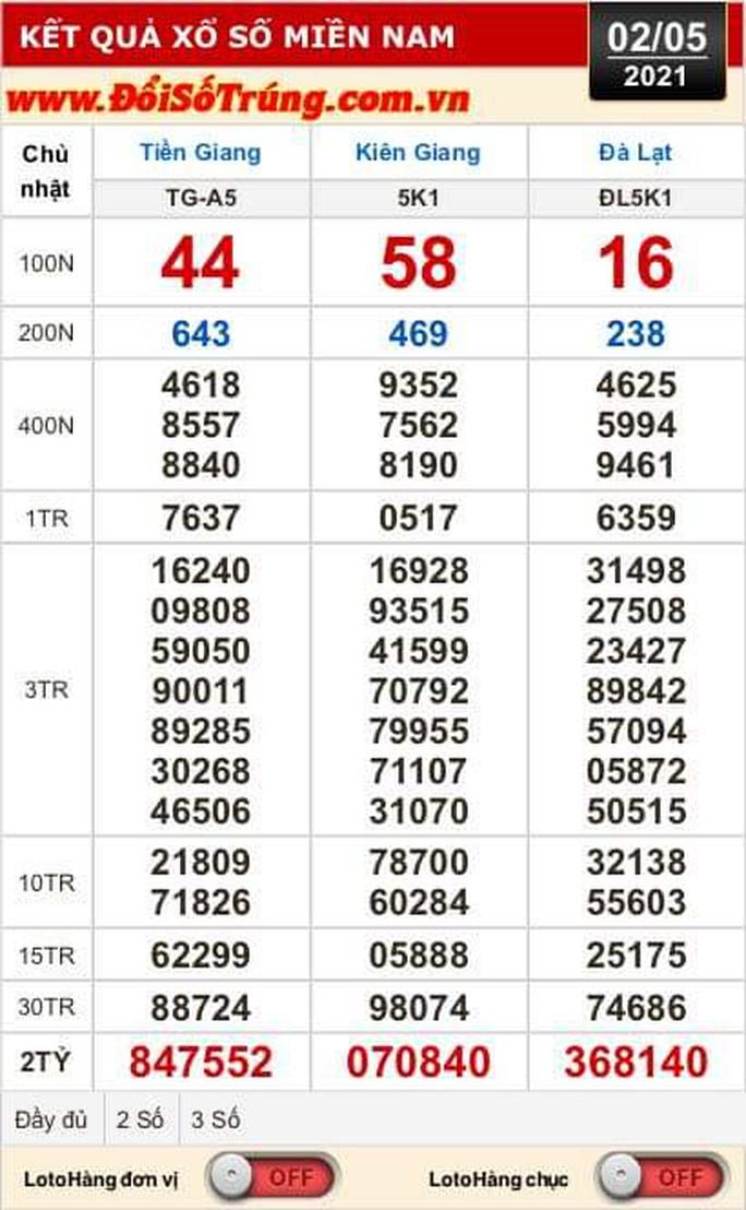 Kết quả xổ số hôm nay 2-5: Tiền Giang, Kiên Giang, Đà Lạt - Ảnh 1.