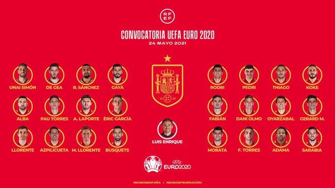Ramos và tập đoàn Real Madrid sạch bóng ở tuyển Tây Ban Nha - Ảnh 1.