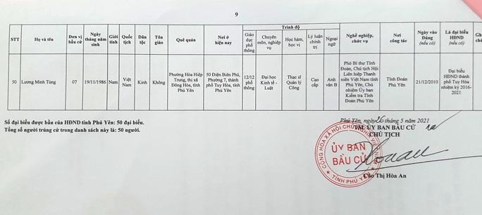 Danh sách 50 đại biểu trúng cử HĐND tỉnh Phú Yên - Ảnh 11.