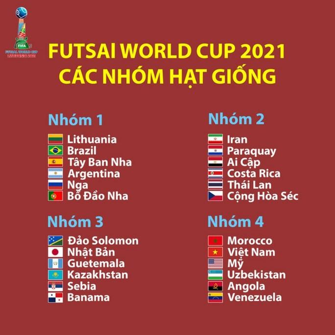 Đối thủ tuyển Việt Nam tại FIFA Futsal World Cup 2021 sẽ lộ diện vào ngày 1-6 - Ảnh 1.