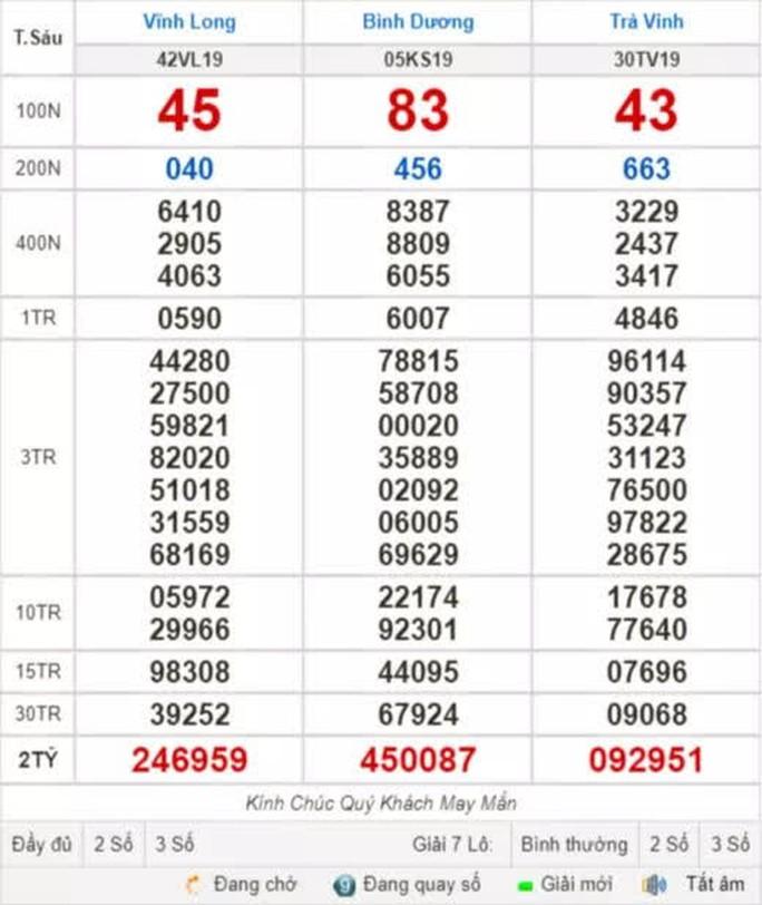 Kết quả xổ số hôm nay 7-5: Vĩnh Long, Bình Dương, Trà Vinh, Gia Lai, Ninh Thuận, Hải Phòng - Ảnh 1.