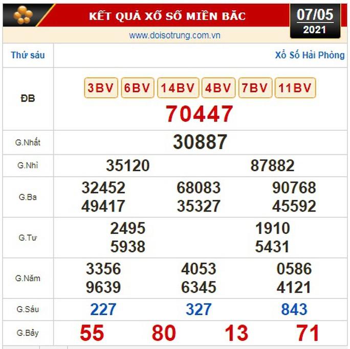 Kết quả xổ số hôm nay 7-5: Vĩnh Long, Bình Dương, Trà Vinh, Gia Lai, Ninh Thuận, Hải Phòng - Ảnh 3.