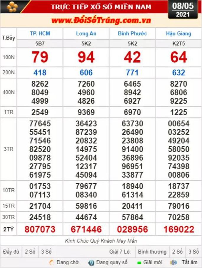 Kết quả xổ số hôm nay 8-5: TP HCM, Long An, Bình Phước, Hậu Giang, Đà Nẵng, Quảng Ngãi, Đắk Nông, Nam Định - Ảnh 1.