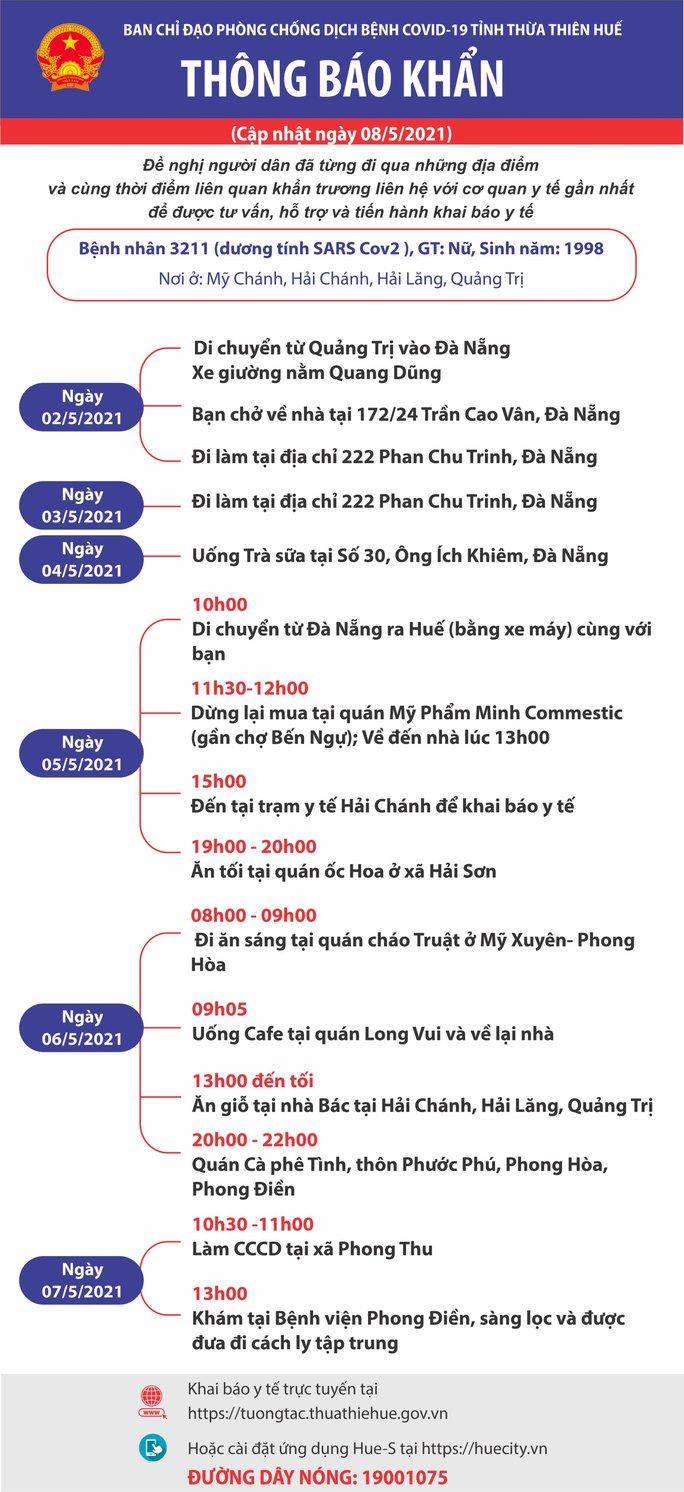 Thừa Thiên – Huế thông tin về ca nghi dương tính với SARS-CoV-2 - Ảnh 1.