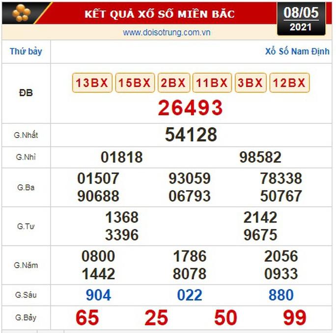 Kết quả xổ số hôm nay 8-5: TP HCM, Long An, Bình Phước, Hậu Giang, Đà Nẵng, Quảng Ngãi, Đắk Nông, Nam Định - Ảnh 3.