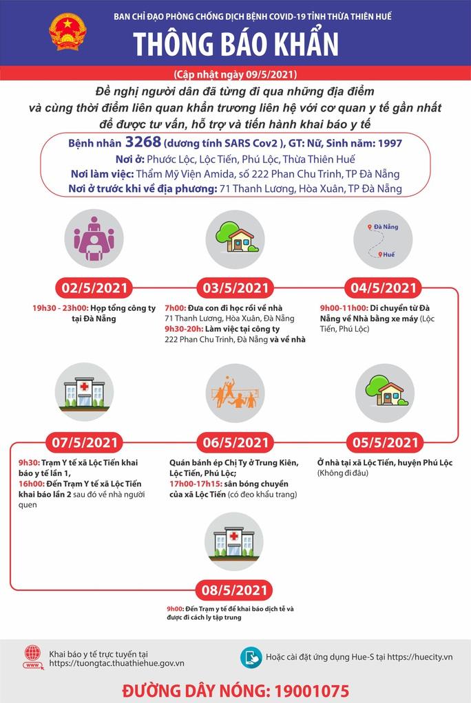 Thêm ca nghi dương tính SARS-CoV-2 làm việc tại thẩm mỹ viện Amida Đà Nẵng - Ảnh 1.