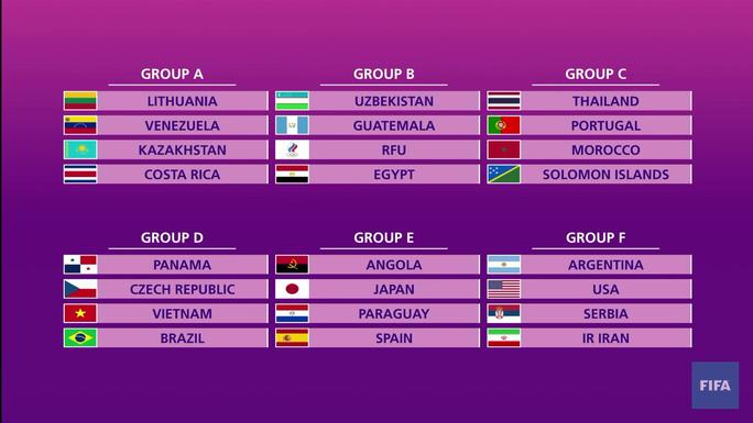 Việt Nam sẽ đấu Brazil ở VCK FIFA Futsal World Cup 2021 - Ảnh 1.