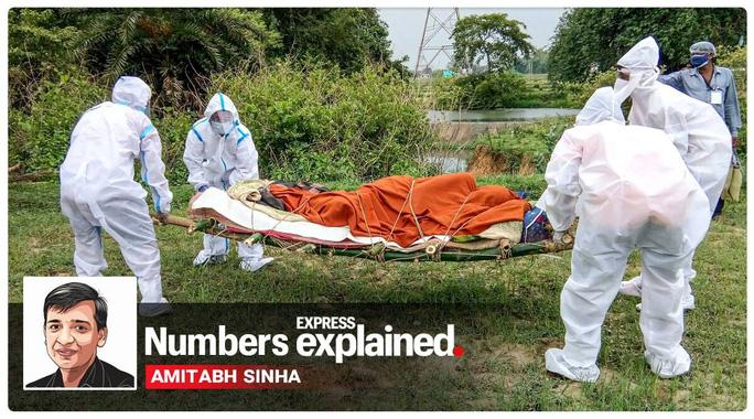Ấn Độ: Số ca tử vong Covid-19 bất ngờ nhảy vọt, lập kỷ lục mới - Ảnh 1.