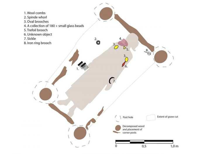 Báu vật bất ngờ trong mộ phần nữ quý tộc Viking 1.100 tuổi - Ảnh 2.