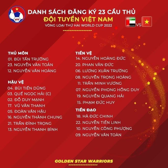 Tuấn Anh vắng mặt trong danh sách tuyển Việt Nam đăng ký gặp UAE tối nay - Ảnh 1.
