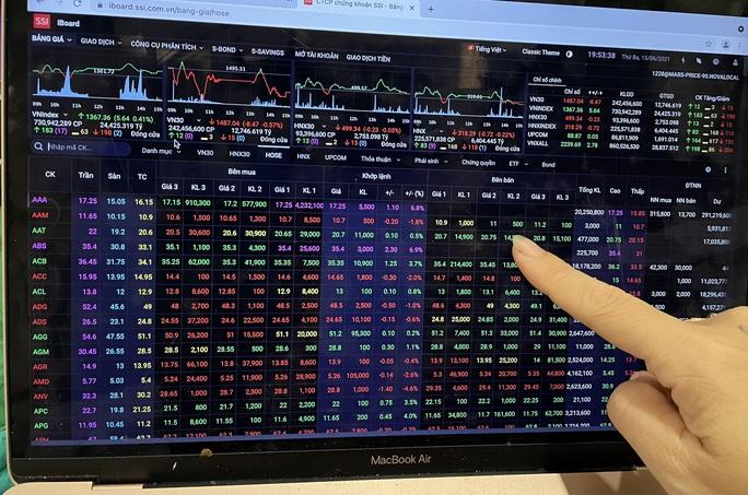 Chứng khoán ngày mai: Ưu tiên cổ phiếu thanh khoản tốt  - Ảnh 1.
