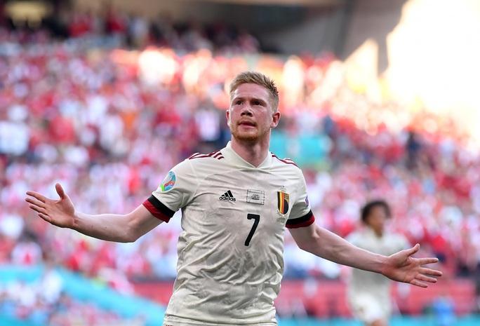 Dự đoán kết quả Euro 2020: Căng như dây đàn - Ảnh 1.
