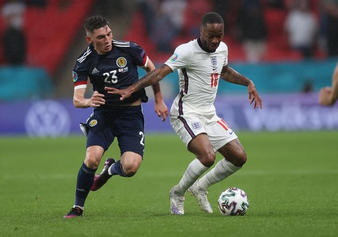 Sao trẻ Scotland nhiễm Covid-19, hai tuyển thủ Anh hết cơ hội đá Euro - Ảnh 1.