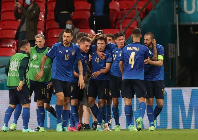 Dự đoán kết quả Euro ngày 26-6: Thăng hoa cùng Đan Mạch và Ý - Ảnh 3.