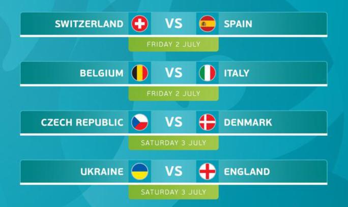 Thắng Thụy Điển, Ukraina chạm trán Anh tại tứ kết Euro 2020 - Ảnh 8.