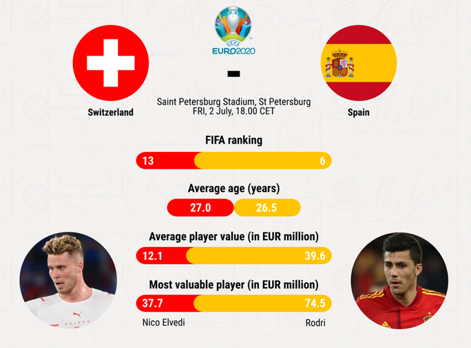 Tuyển Anh vô địch Euro 2020 bằng cách nào? - Ảnh 2.