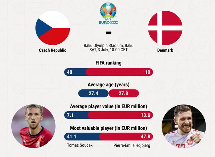 Tuyển Anh vô địch Euro 2020 bằng cách nào? - Ảnh 4.
