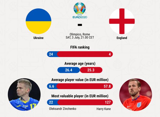 Tuyển Anh vô địch Euro 2020 bằng cách nào? - Ảnh 5.