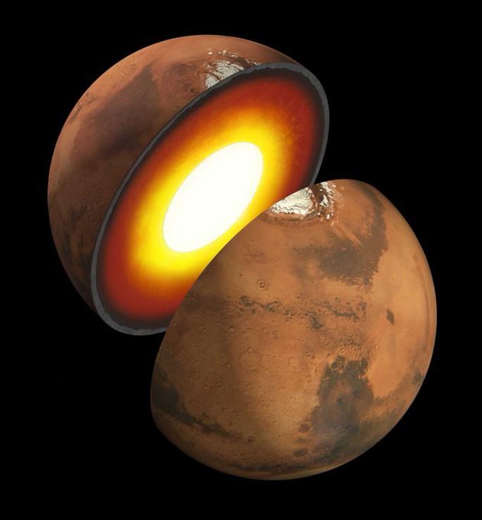 NASA tiết lộ sao Hỏa đang nóng chảy - Ảnh 2.