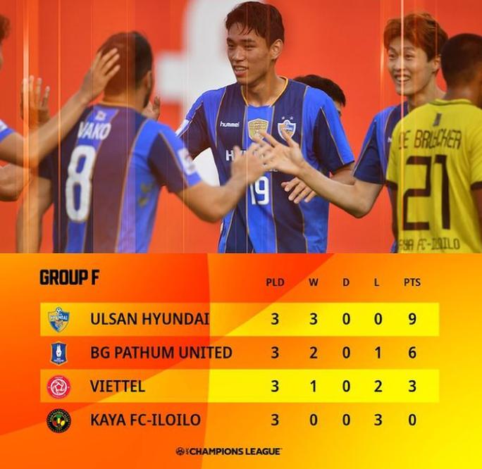 Báo Thái nhận định CLB Viettel thất bại tại AFC Champions League 2021 - Ảnh 6.