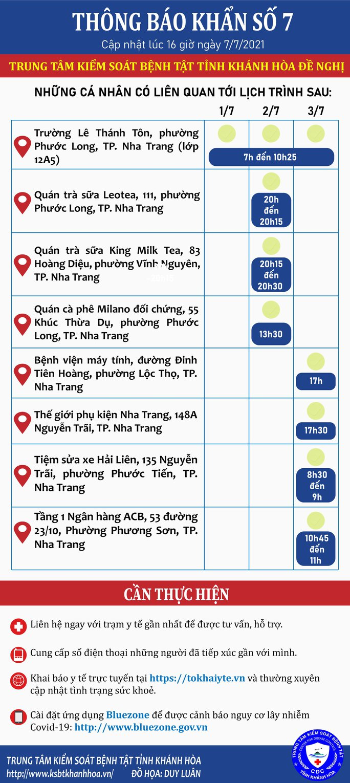 Khánh Hòa: Hai điểm thi tốt nghiệp THPT phải dừng giữa chừng vì Covid-19 - Ảnh 2.