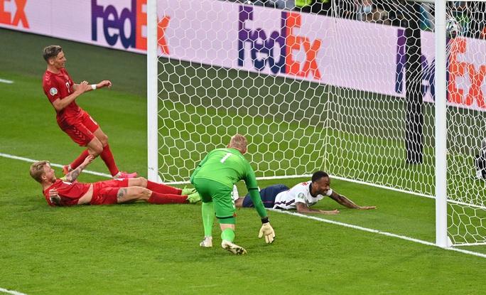 Dự đoán kết quả Euro ngày 8-7: Người hâm mộ không tin tuyển Anh thắng trong 90 phút - Ảnh 2.