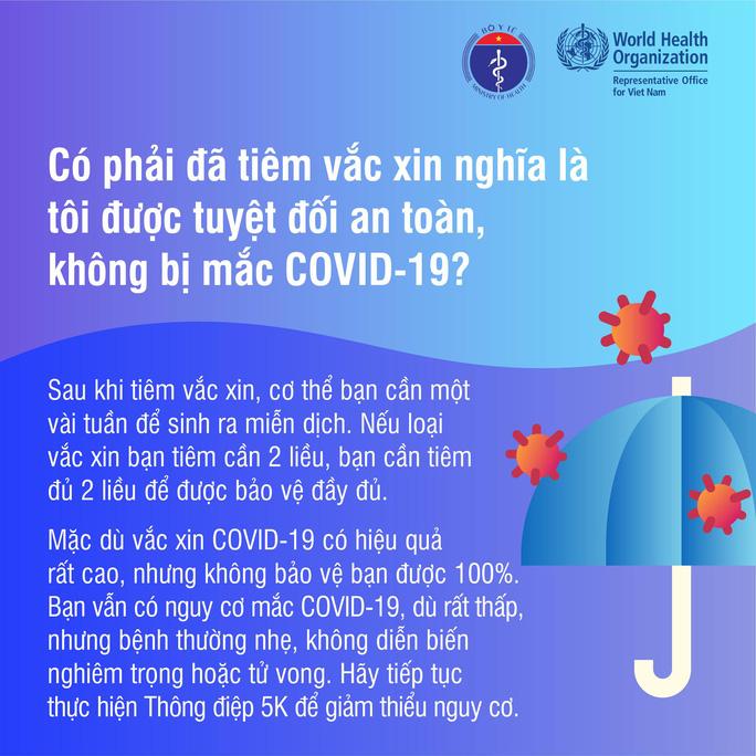 Những sự thật về vắc-xin Covid-19 - Ảnh 13.