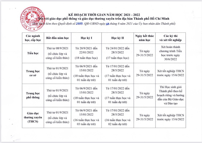 UBND TP HCM chính thức ban hành kế hoạch thời gian năm học mới - Ảnh 1.