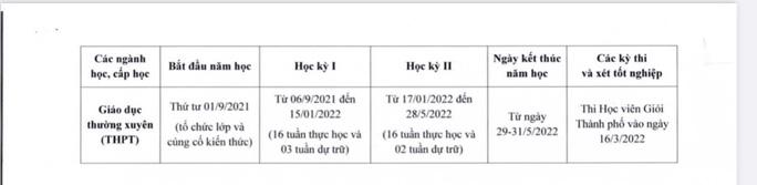 UBND TP HCM chính thức ban hành kế hoạch thời gian năm học mới - Ảnh 2.