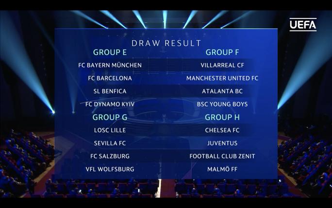 Bốc thăm Champions League: Man City đại chiến PSG, Man United tái ngộ Villarreal - Ảnh 2.