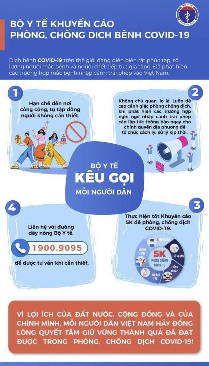 Phải kỷ luật nghiêm lãnh đạo sở ở Bình Định đi chơi golf khi tỉnh đang chống dịch - Ảnh 4.