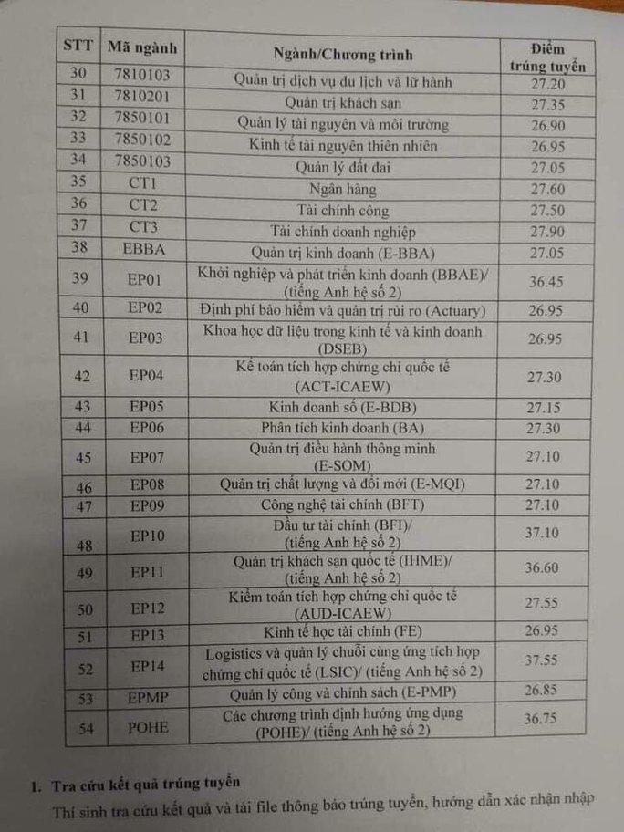 Điểm chuẩn ĐH Bách khoa Hà Nội, Kinh tế quốc dân, Ngoại thương, Học viện Ngân hàng - Ảnh 5.