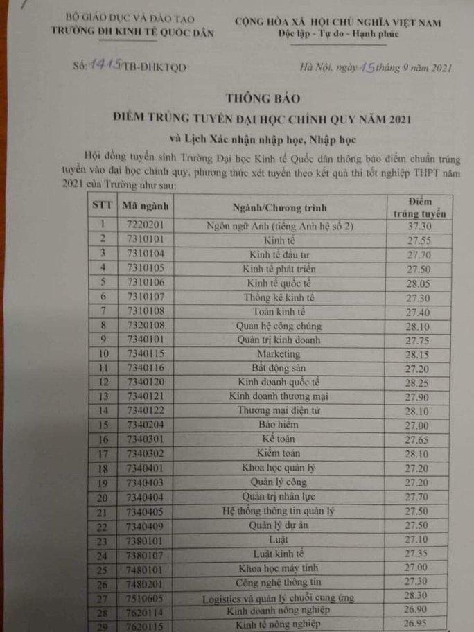 Điểm chuẩn ĐH Bách khoa Hà Nội, Kinh tế quốc dân, Ngoại thương, Học viện Ngân hàng - Ảnh 4.
