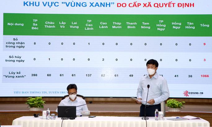 Bí thư Tỉnh ủy Đồng Tháp Lê Quốc Phong (phải) thông tin tình hình dịch bệnhCovid-19trên địa bàn tỉnh