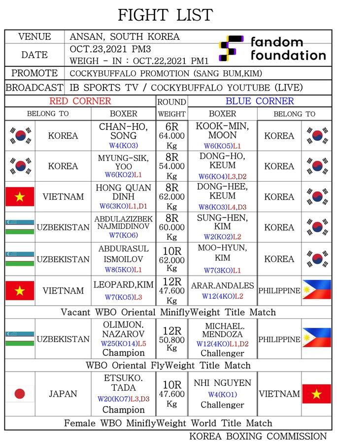 Nguyễn Thị Thu Nhi háo hức so găng tranh đai vô địch thế giới WBO - Ảnh 3.