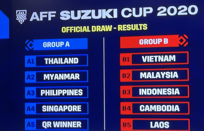 Bốc thăm AFF Cup: Đội tuyển Việt Nam cùng bảng Indonesia và Malaysia - Ảnh 1.