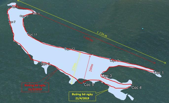 Đảo khủng long ở Cửa Đại tiếp tục rộng ra, bồi về 3 hướng - Ảnh 1.
