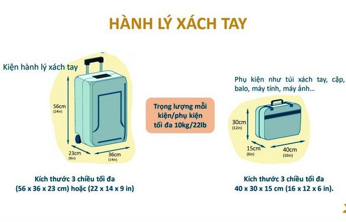 Chuyển sang hành lý hệ kiện, Vietnam Airlines có chuyển gánh nặng sang hành khách? - Ảnh 6.