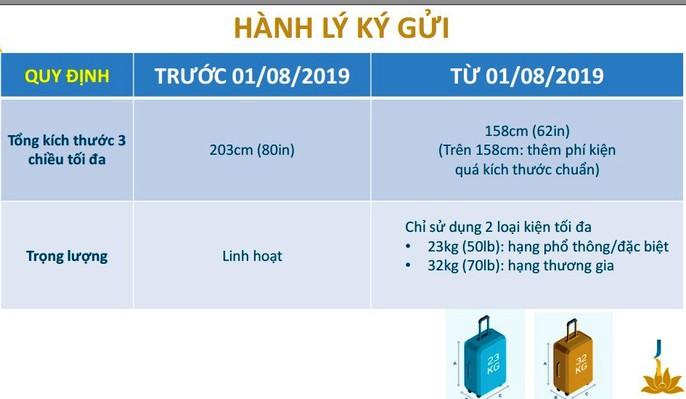 Chuyển sang hành lý hệ kiện, Vietnam Airlines có chuyển gánh nặng sang hành khách? - Ảnh 7.