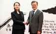 Triều Tiên nêu điều kiện kết thúc chiến tranh với Hàn Quốc